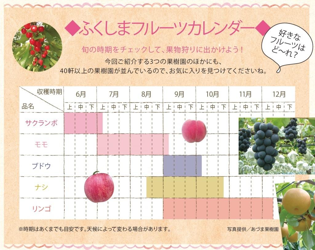 フルーツカレンダー